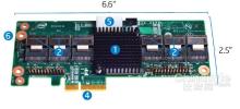 Intel 8 output port 12G SAS3.0 expander